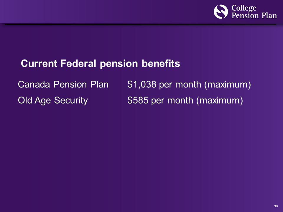 30 Current Federal pension benefits Canada Pension Plan$1,038 per month (maximum) Old Age Security$585 per month (maximum)