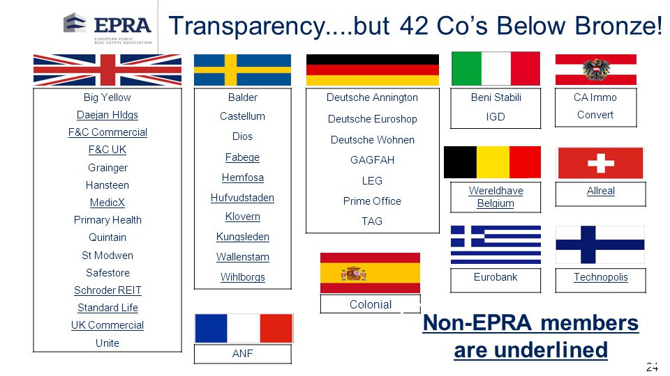 Author: Transparency....but 42 Co's Below Bronze! 24 Deutsche Annington Deutsche Euroshop Deutsche Wohnen GAGFAH LEG Prime Office TAG Balder Castellum