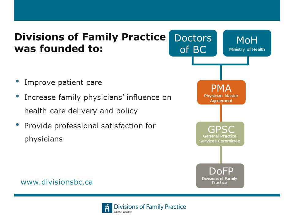 Improve patient care Increase family physicians' influence on health care delivery and policy Provide professional satisfaction for physicians www.divisionsbc.ca Doctors of BC MoH Ministry of Health PMA Physician Master Agreement GPSC General Practice Services Committee DoFP Divisions of Family Practice Divisions of Family Practice was founded to: