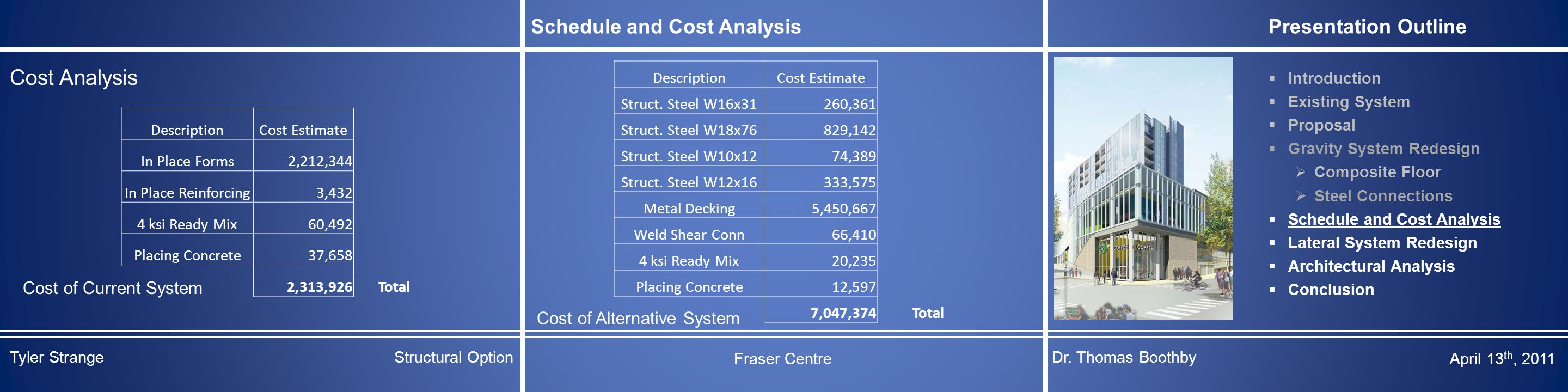 Schedule and Cost Analysis Presentation Outline  Introduction  Existing System  Proposal  Gravity System Redesign  Composite Floor  Steel Connections  Schedule and Cost Analysis  Lateral System Redesign  Architectural Analysis  Conclusion Cost Analysis Cost of Current System Cost of Alternative System DescriptionCost Estimate In Place Forms2,212,344 In Place Reinforcing3,432 4 ksi Ready Mix60,492 Placing Concrete37,658 2,313,926Total DescriptionCost Estimate Struct.