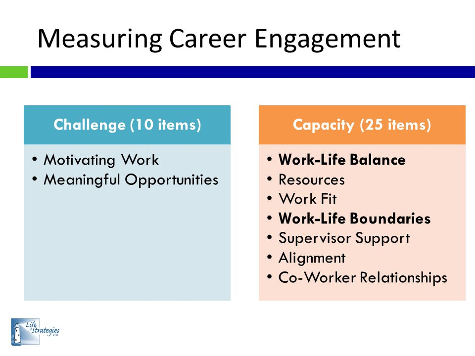 Career Engagement Career Engagement is the current emotional and cognitive connection to one's career. It is a state in which one is focused, energize