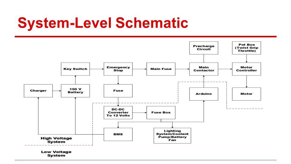 System-Level Schematic