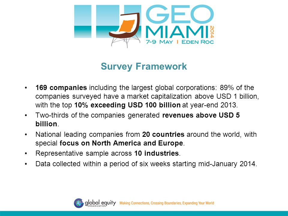 Survey Framework 169 companies including the largest global corporations: 89% of the companies surveyed have a market capitalization above USD 1 billion, with the top 10% exceeding USD 100 billion at year-end 2013.