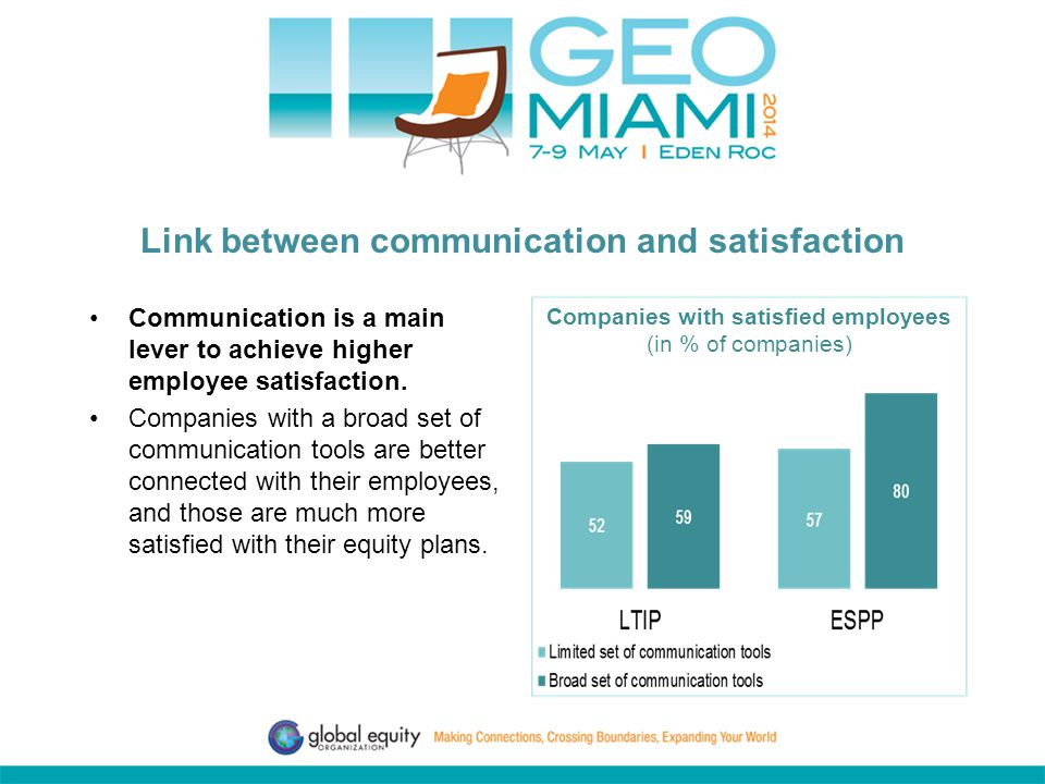 Link between communication and satisfaction Communication is a main lever to achieve higher employee satisfaction.