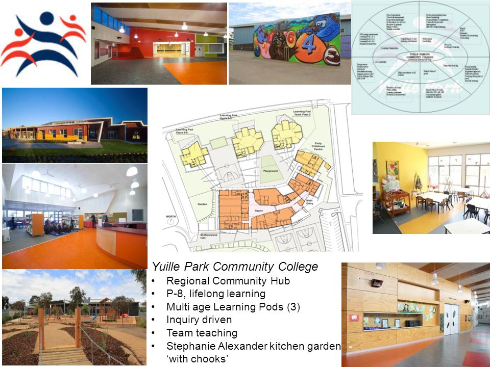 Yuille Park Community College Regional Community Hub P-8, lifelong learning Multi age Learning Pods (3) Inquiry driven Team teaching Stephanie Alexand