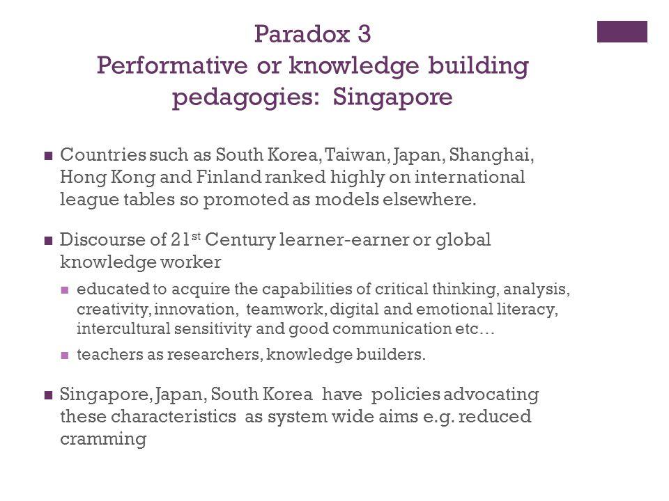 Paradox 3 Performative or knowledge building pedagogies: Singapore Countries such as South Korea, Taiwan, Japan, Shanghai, Hong Kong and Finland ranke