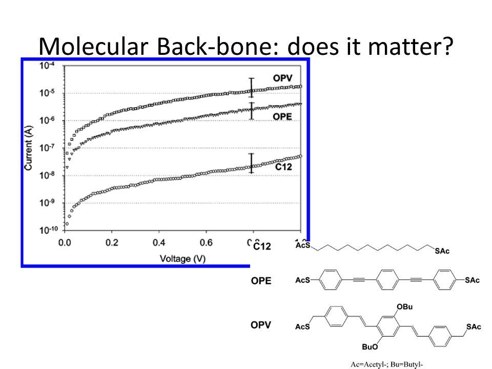Molecular Back-bone: does it matter?