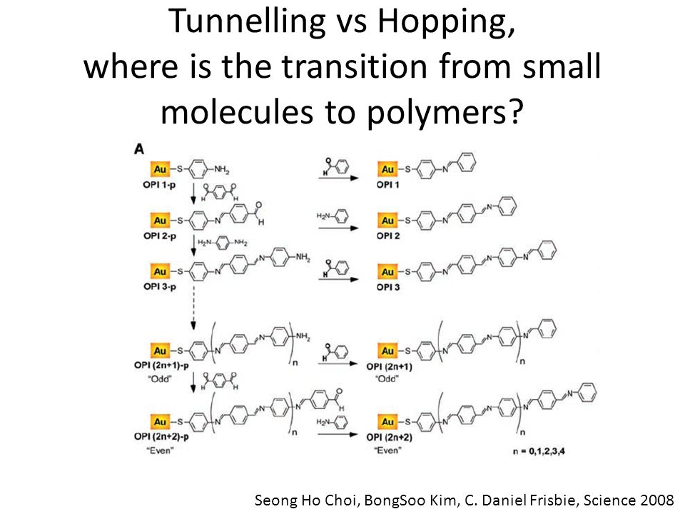Tunnelling vs Hopping, where is the transition from small molecules to polymers.