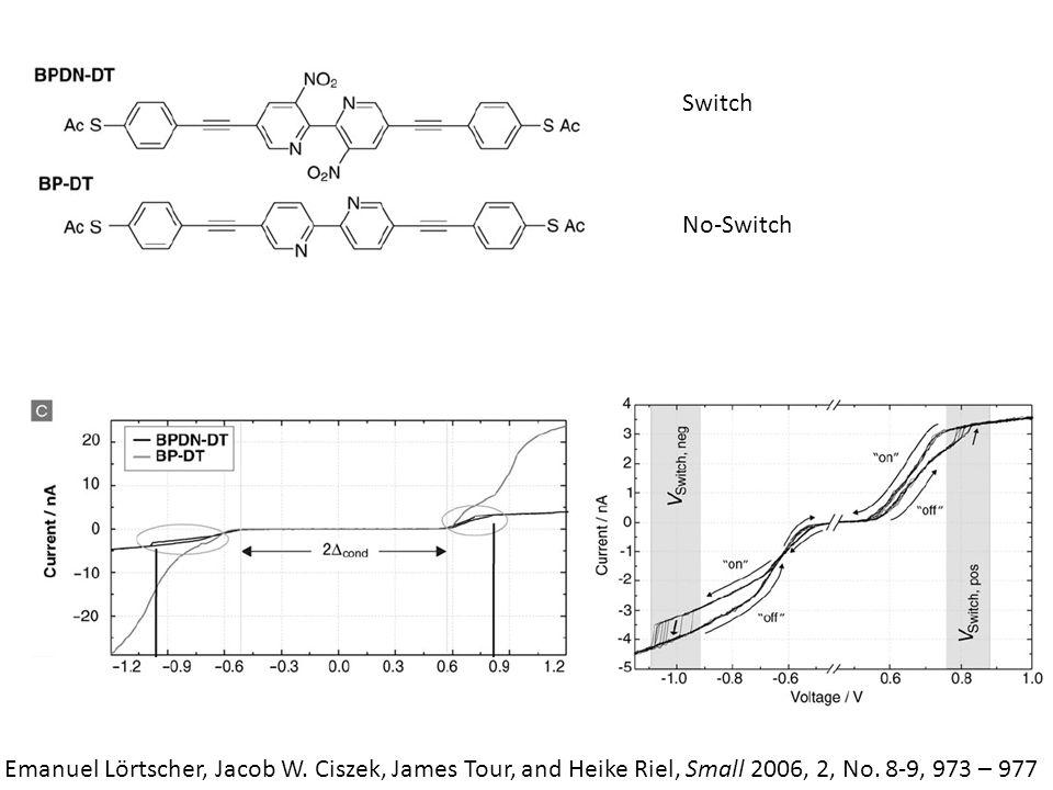 Switch No-Switch Emanuel Lörtscher, Jacob W. Ciszek, James Tour, and Heike Riel, Small 2006, 2, No.