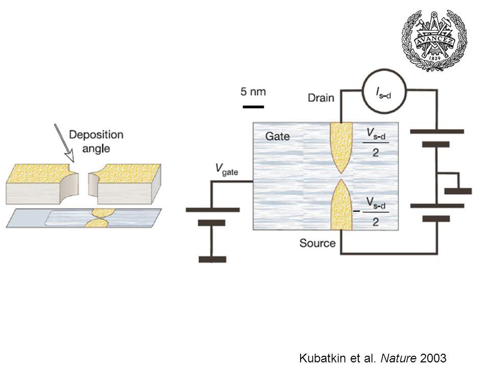 Kubatkin et al. Nature 2003