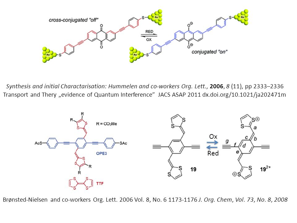 Synthesis and initial Charactarisation: Hummelen and co-workers Org.