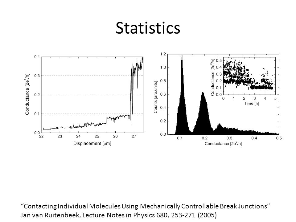 Statistics Contacting Individual Molecules Using Mechanically Controllable Break Junctions Jan van Ruitenbeek, Lecture Notes in Physics 680, 253-271 (2005)
