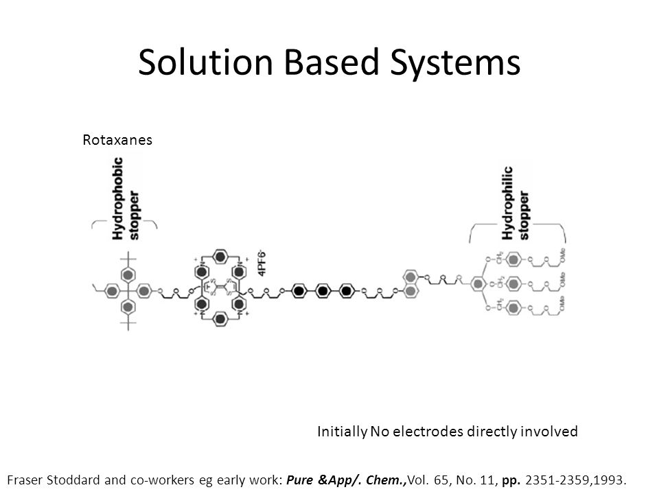 Solution Based Systems Initially No electrodes directly involved Rotaxanes Fraser Stoddard and co-workers eg early work: Pure &App/.