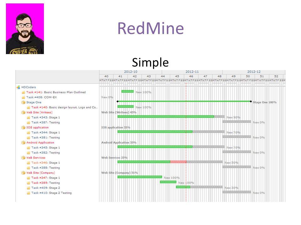RedMine Simple