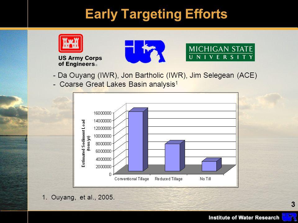 3 Early Targeting Efforts - Da Ouyang (IWR), Jon Bartholic (IWR), Jim Selegean (ACE) - Coarse Great Lakes Basin analysis 1 1. Ouyang, et al., 2005.