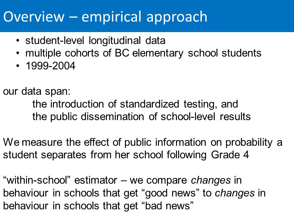 Overview – empirical approach student-level longitudinal data multiple cohorts of BC elementary school students 1999-2004 our data span: the introduction of standardized testing, and the public dissemination of school-level results We measure the effect of public information on probability a student separates from her school following Grade 4 within-school estimator – we compare changes in behaviour in schools that get good news to changes in behaviour in schools that get bad news