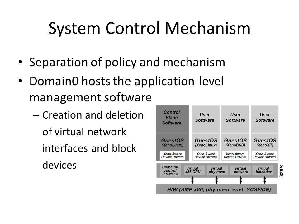 System Control Mechanism Separation of policy and mechanism Domain0 hosts the application-level management software – Creation and deletion of virtual network interfaces and block devices