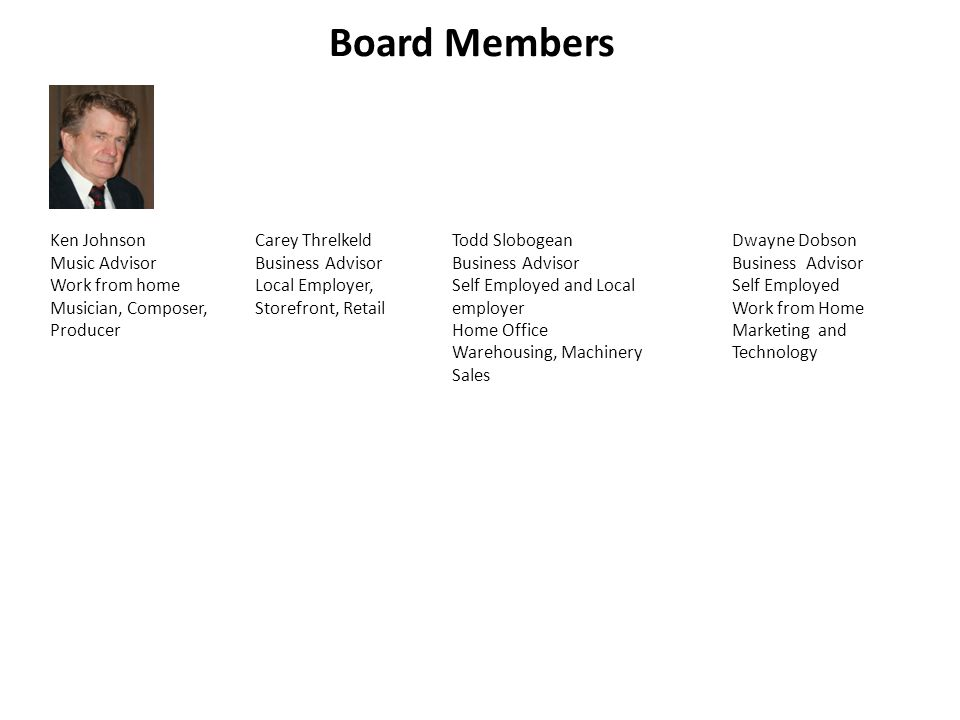 Board Members Ken Johnson Music Advisor Work from home Musician, Composer, Producer Todd Slobogean Business Advisor Self Employed and Local employer Home Office Warehousing, Machinery Sales Carey Threlkeld Business Advisor Local Employer, Storefront, Retail Dwayne Dobson Business Advisor Self Employed Work from Home Marketing and Technology