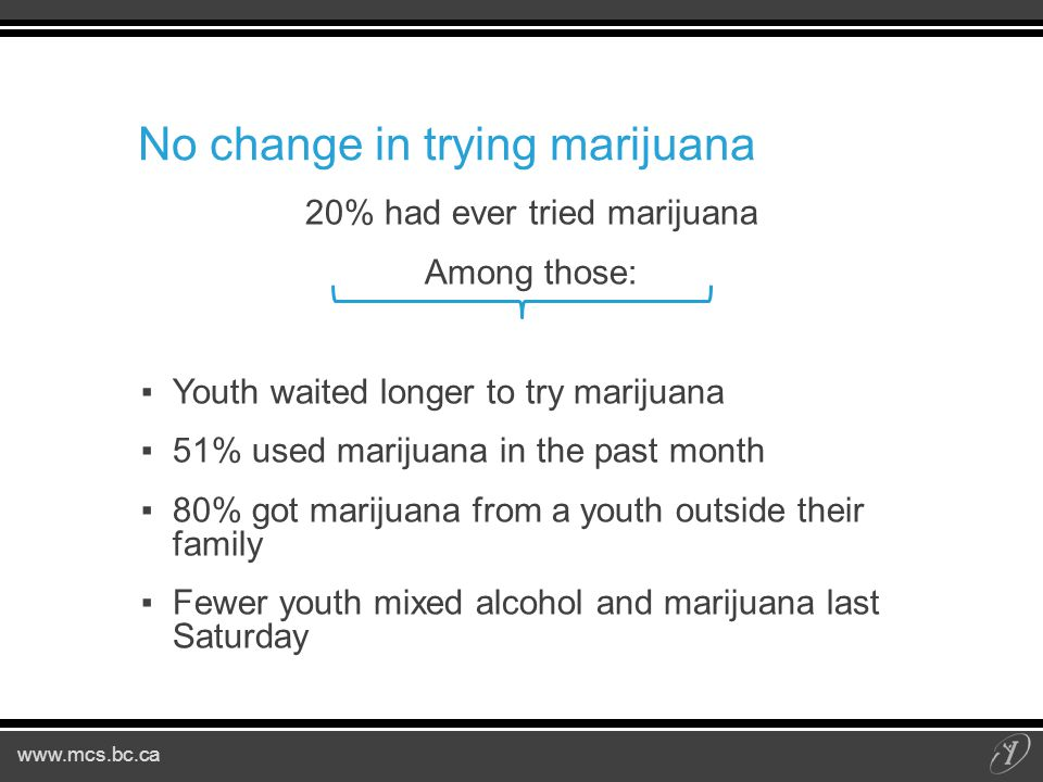 www.mcs.bc.ca No change in trying marijuana 20% had ever tried marijuana Among those: ▪Youth waited longer to try marijuana ▪51% used marijuana in the past month ▪80% got marijuana from a youth outside their family ▪Fewer youth mixed alcohol and marijuana last Saturday