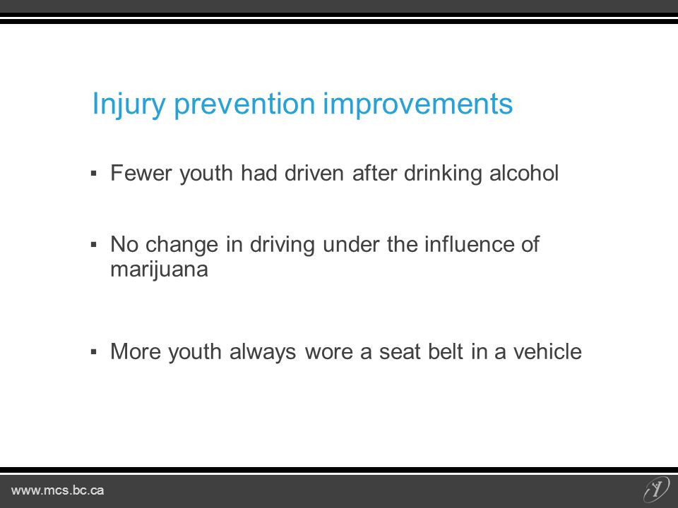 www.mcs.bc.ca Injury prevention improvements ▪Fewer youth had driven after drinking alcohol ▪No change in driving under the influence of marijuana ▪More youth always wore a seat belt in a vehicle