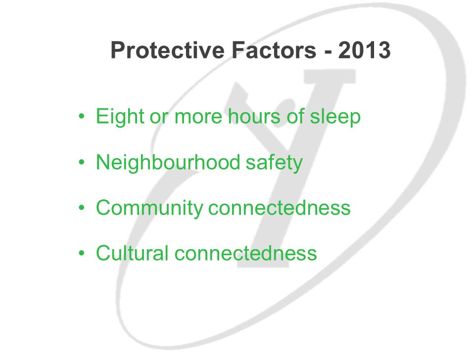 Eight or more hours of sleep Neighbourhood safety Community connectedness Cultural connectedness Protective Factors - 2013