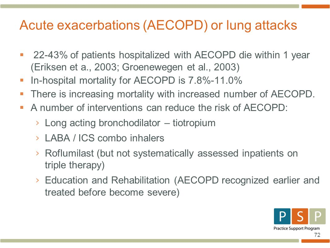 72  22-43% of patients hospitalized with AECOPD die within 1 year (Eriksen et a., 2003; Groenewegen et al., 2003)  In-hospital mortality for AECOPD is 7.8%-11.0%  There is increasing mortality with increased number of AECOPD.