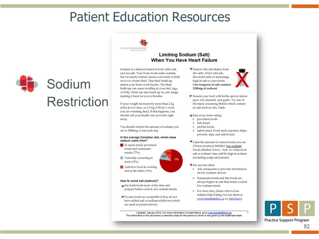 92 Sodium Restriction Patient Education Resources