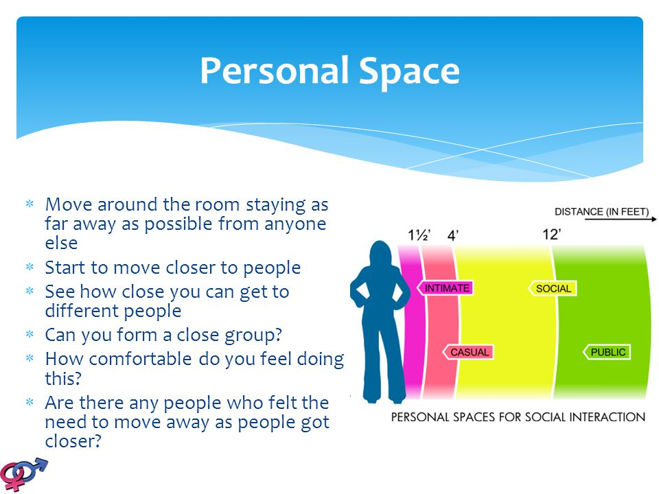  Move around the room staying as far away as possible from anyone else  Start to move closer to people  See how close you can get to different peop