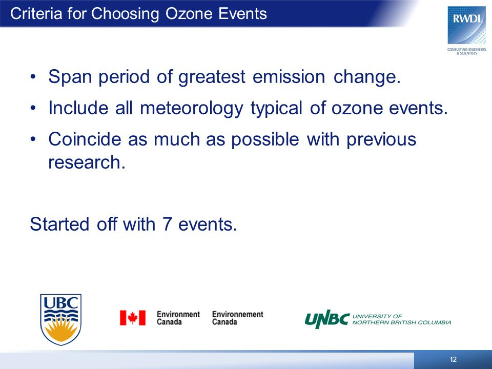 Criteria for Choosing Ozone Events Span period of greatest emission change. Include all meteorology typical of ozone events. Coincide as much as possi