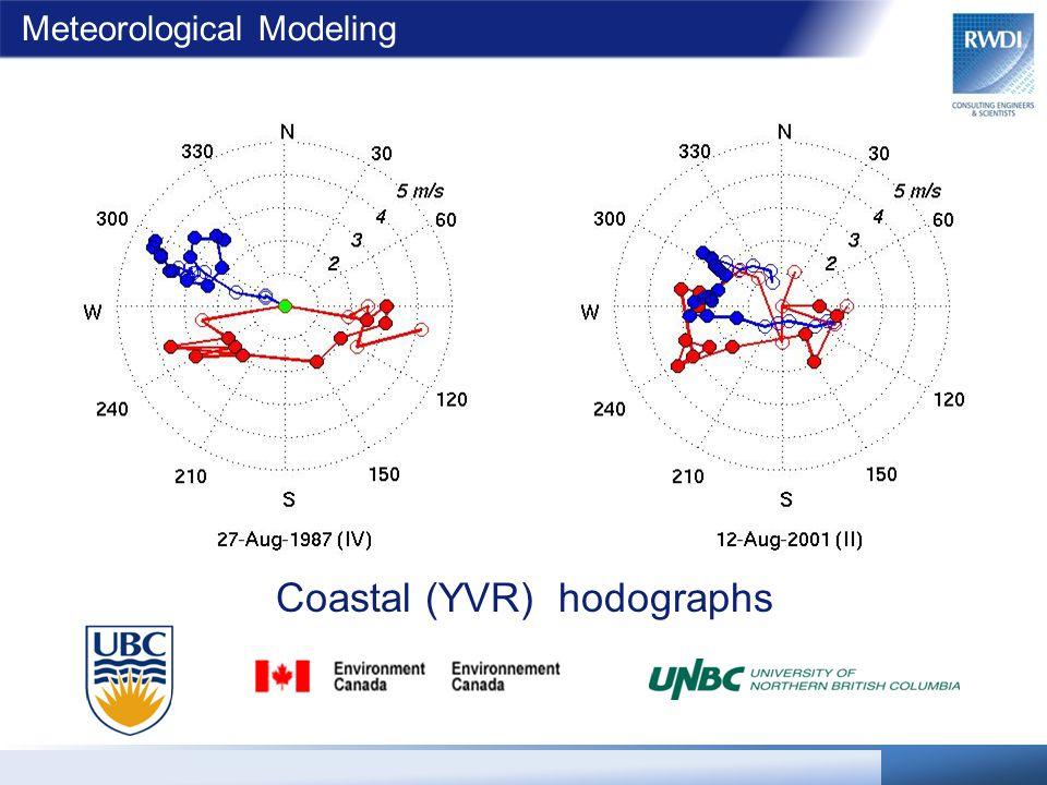 Meteorological Modeling Coastal (YVR) hodographs