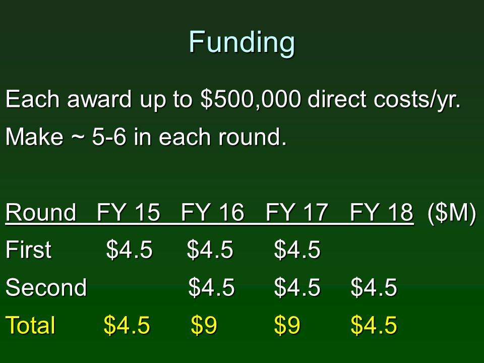 Each award up to $500,000 direct costs/yr. Make ~ 5-6 in each round.