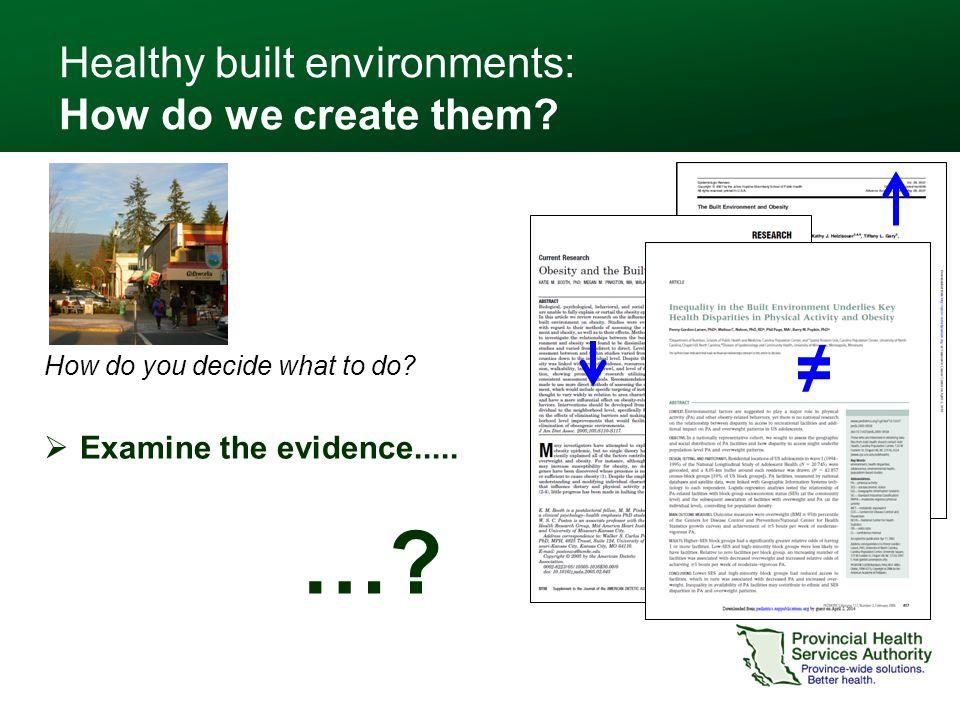 How do you decide what to do. Examine the evidence.....