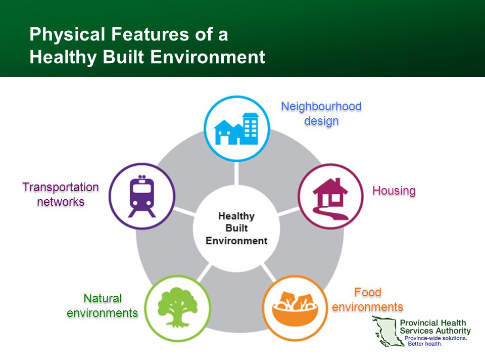 Physical Features of a Healthy Built Environment 8 Housing Transportation networks Transportation networks Neighbourhood design Neighbourhood design Natural environments Food environments