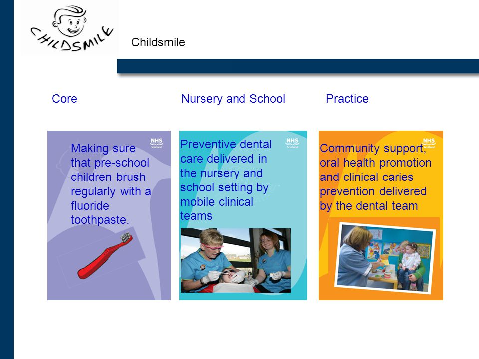 Childsmile Making sure that pre-school children brush regularly with a fluoride toothpaste.