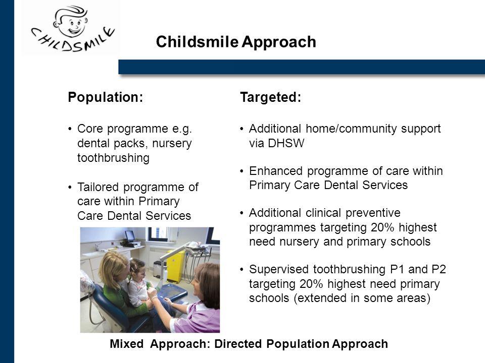 Population: Core programme e.g.