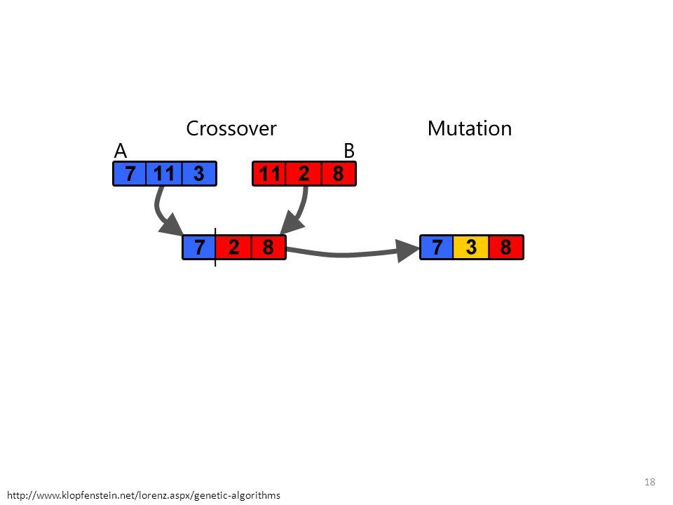 18 http://www.klopfenstein.net/lorenz.aspx/genetic-algorithms