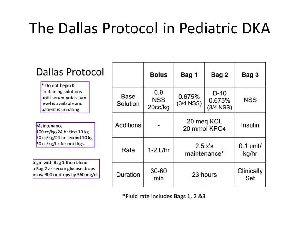 The Dallas Protocol in Pediatric DKA
