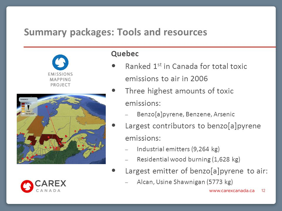Summary packages: Tools and resources Quebec Ranked 1 st in Canada for total toxic emissions to air in 2006 Three highest amounts of toxic emissions: – Benzo[a]pyrene, Benzene, Arsenic Largest contributors to benzo[a]pyrene emissions: – Industrial emitters (9,264 kg) – Residential wood burning (1,628 kg) Largest emitter of benzo[a]pyrene to air: – Alcan, Usine Shawnigan (5773 kg) 12