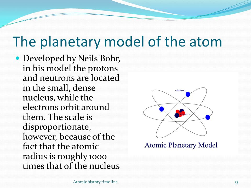 The planetary model of the atom Developed by Neils Bohr, in his model the protons and neutrons are located in the small, dense nucleus, while the elec