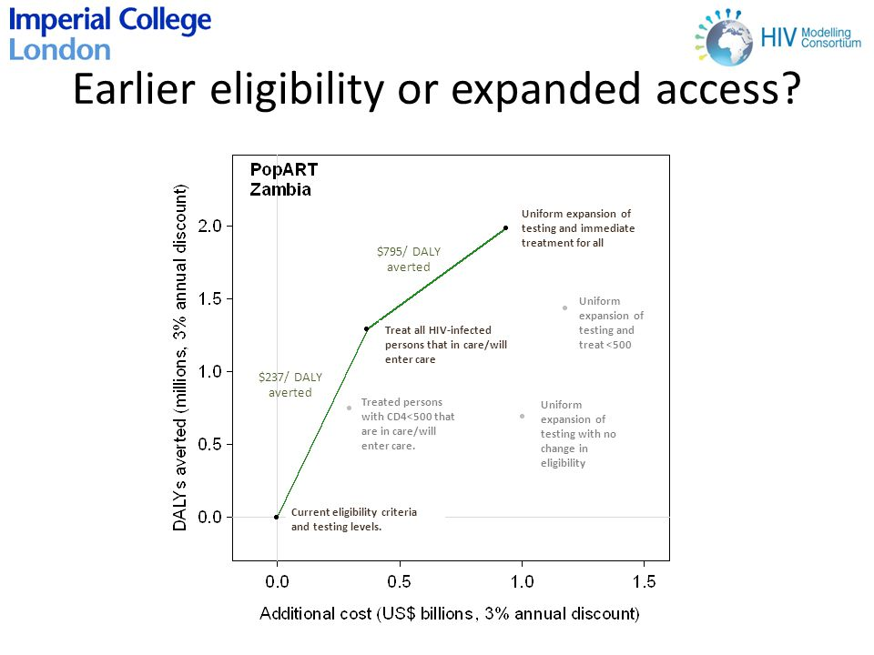 Earlier eligibility or expanded access.
