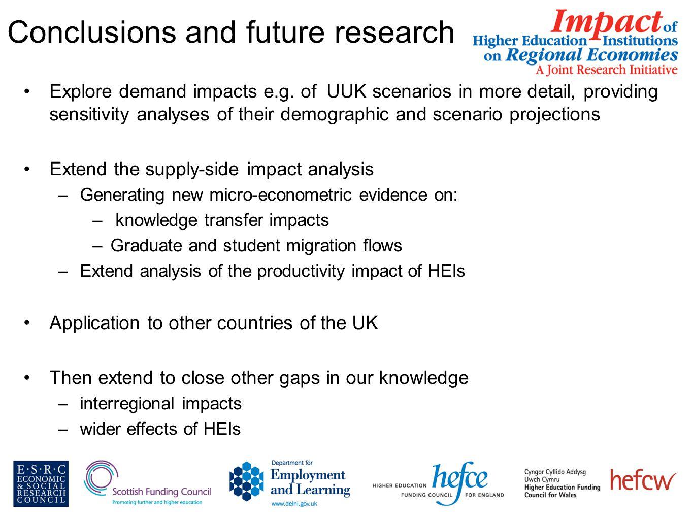 Conclusions and future research Explore demand impacts e.g.