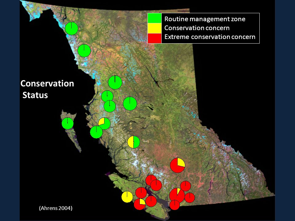 (Ahrens 2004) Routine management zone Conservation concern Extreme conservation concern Conservation Status