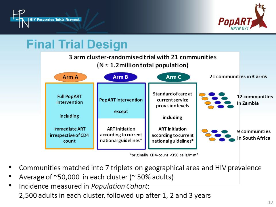 Final Trial Design Communities matched into 7 triplets on geographical area and HIV prevalence Average of ~50,000 in each cluster (~ 50% adults) Incidence measured in Population Cohort: 2,500 adults in each cluster, followed up after 1, 2 and 3 years 9 communities in South Africa 12 communities in Zambia 21 communities in 3 arms 10