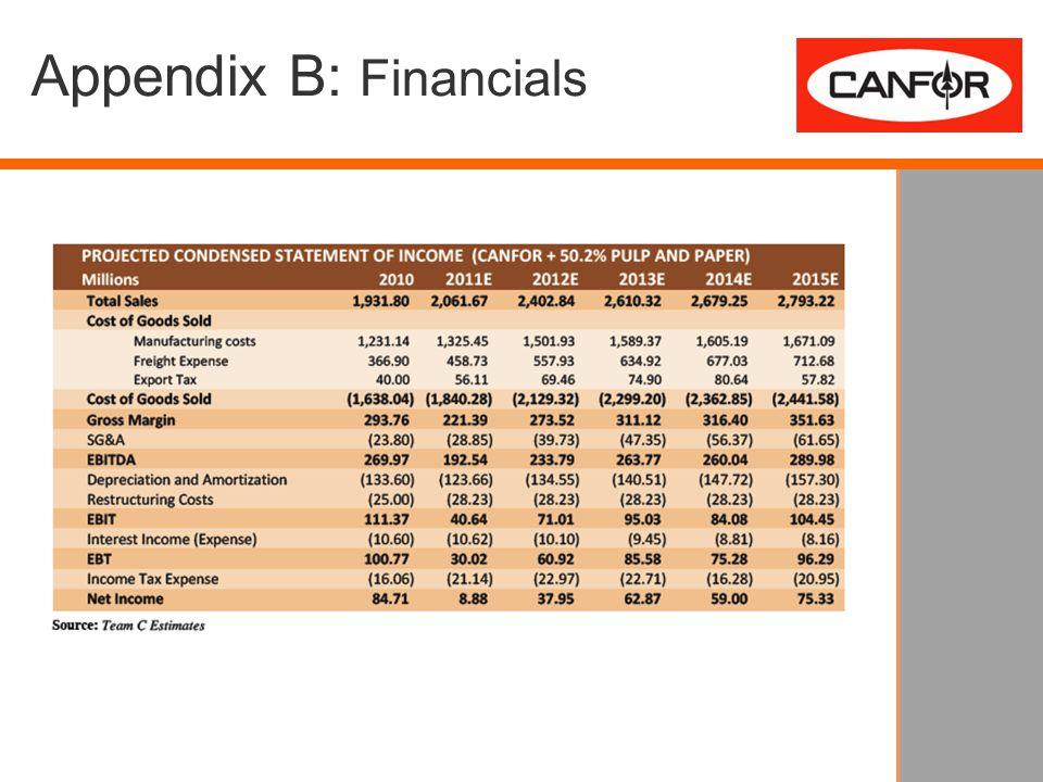 Appendix B: Financials