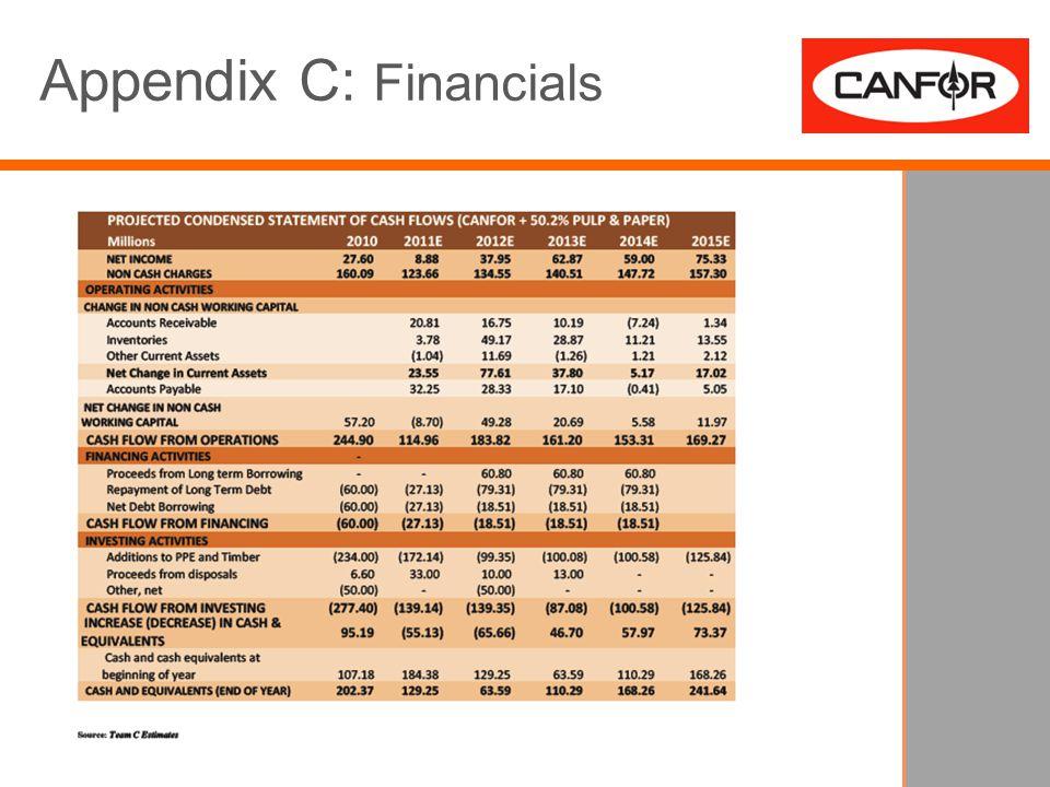 Appendix C: Financials