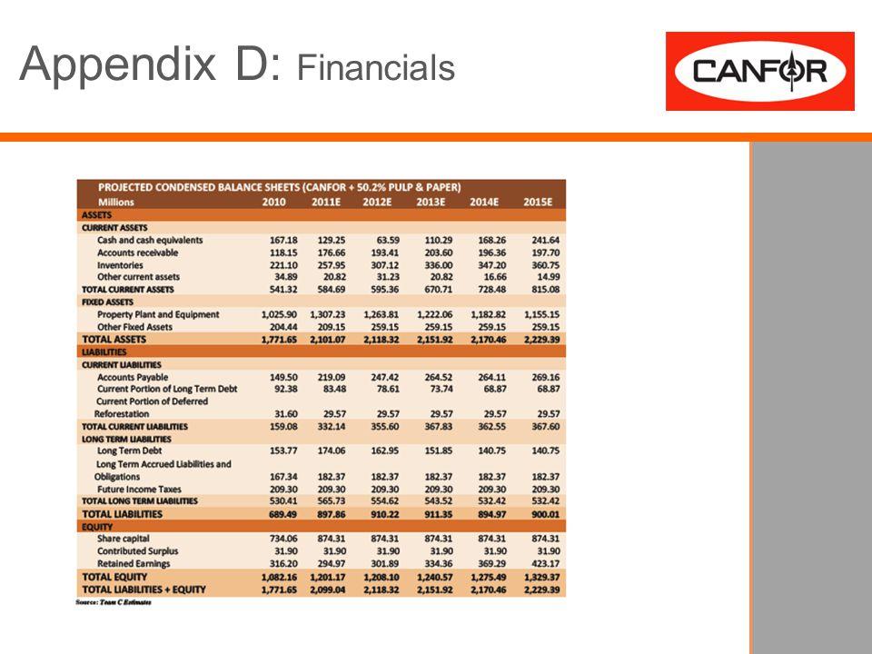 Appendix D: Financials