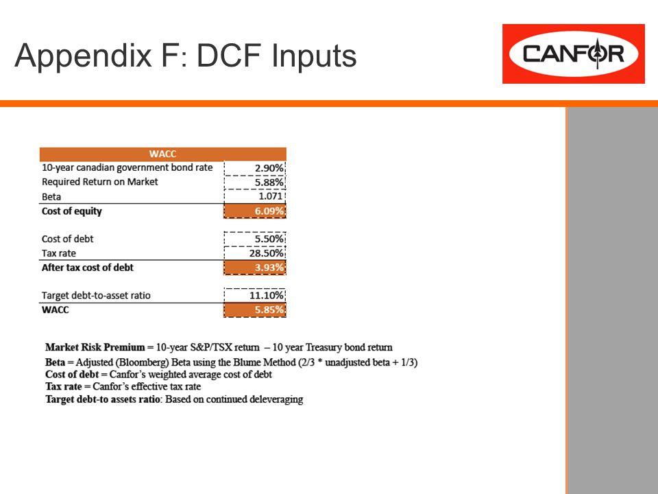 Appendix F : DCF Inputs