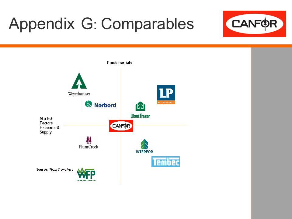 Appendix G : Comparables