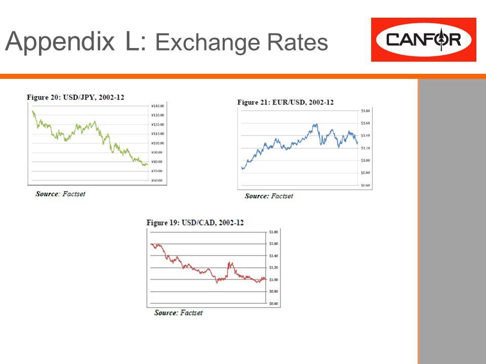 Appendix L: Exchange Rates