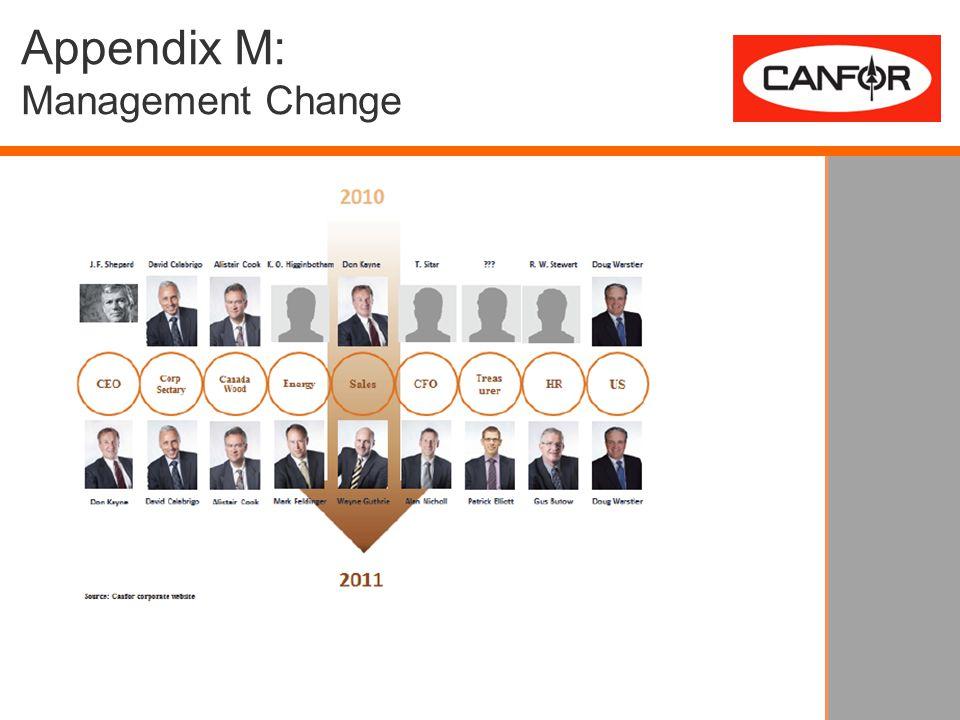 Appendix M: Management Change